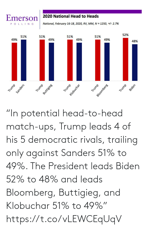 "Trailing: ""In potential head-to-head match-ups, Trump leads 4 of his 5 democratic rivals, trailing only against Sanders 51% to 49%. The President leads Biden 52% to 48% and leads Bloomberg, Buttigieg, and Klobuchar 51% to 49%"" https://t.co/vLEWCEqUqV"