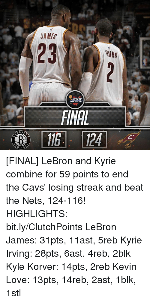 Cavs, Kevin Love, and Kyrie Irving: 0 0 K  JAMES  MATh  FINAL  WING [FINAL] LeBron and Kyrie combine for 59 points to end the Cavs' losing streak and beat the Nets, 124-116! HIGHLIGHTS: bit.ly/ClutchPoints  LeBron James: 31pts, 11ast, 5reb Kyrie Irving: 28pts, 6ast, 4reb, 2blk Kyle Korver: 14pts, 2reb Kevin Love: 13pts, 14reb, 2ast, 1blk, 1stl