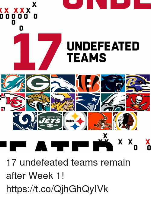 Memes, Steelers, and Undefeated: 0  0  UNDEFEATED  TEAMS  Steelers 17 undefeated teams remain after Week 1! https://t.co/QjhGhQyIVk