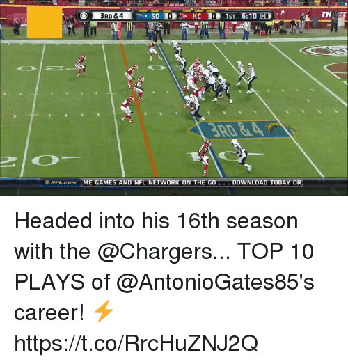 Memes, Nfl, and Chargers: -08  THR  NFL.coME GAMES AND NFL NETWORK ON THE CO... DOWNLOAD TODAY OR Headed into his 16th season with the @Chargers...  TOP 10 PLAYS of @AntonioGates85's career! ⚡️ https://t.co/RrcHuZNJ2Q
