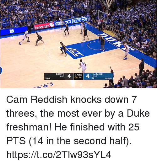 Memes, Duke, and 🤖: 0GEIC  4 DUKE  17:16  06 1st  1-0  FOULS:1  FOULS: 0 Cam Reddish knocks down 7 threes, the most ever by a Duke freshman!   He finished with 25 PTS (14 in the second half).    https://t.co/2Tlw93sYL4