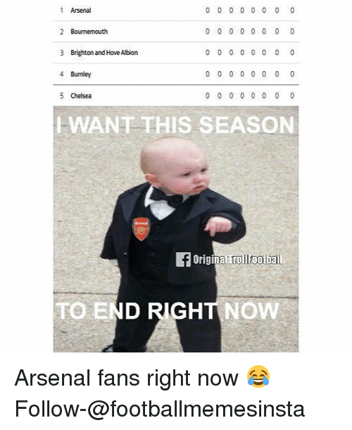 brightons: 1 Arsenal  0 0 0 0 0 0 0  0  0 0 0 0 0 0 0 0  2 Bournemouth  3 Brighton and HoweAlbion  0 0 0 0 0 0 0 0  4 Burnley  0 0 0 0 0 0 0 0  0 0 0 0 0 0 0 0  5 Chelsea  -WANT THIS SEASON  riginal Tollfootball  TO END RIGHT NOW Arsenal fans right now 😂 Follow-@footballmemesinsta