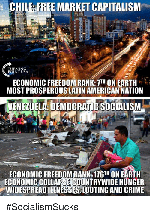 looting: 1 CHILE -FREE MARKET CAPITALISM .  TURNING  POINT USA  ECONOMIC FREEDOM RANK: TTH ON EARTH  MOST PROSPEROUSLATIN AMERICAN NATION  VENEZUELA: DEMOCRATIC SOCIALISM  ECONOMIC FREEDOMRANK-176TH ON EİRTH  ECONOMIC COLLAPSE,COUNTRYWIDE HUNGER  WIDESPREAD ILLNESSES LOOTING AND CRIME #SocialismSucks