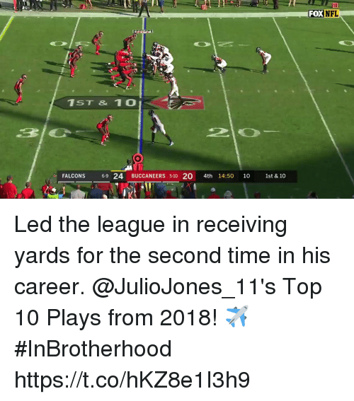 Memes, Nfl, and Falcons: 10  FOX  NFL  1ST & 1O  FALCONS 69 24  BUCCANEERS 5-10 2O 4th 14:50 10 1st & 10 Led the league in receiving yards for the second time in his career.  @JulioJones_11's Top 10 Plays from 2018! ✈️ #InBrotherhood https://t.co/hKZ8e1I3h9