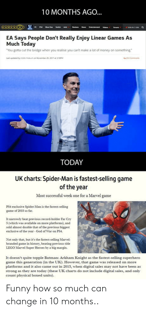 Batman, Funny, and God: 10 MONTHS AGO..  EA Says People Don't Really Enjoy Linear Games As  Much Today  You gotta cut the bridge when you realise you can't make a lot of money on something  List updated oy Eddie Makh-6 Neber 29 2017 at 3  TODAY  UK charts: Spider-Man is fastest-selling game  of the year  Most successful week one for a Marvel game  PS4 exclusive Spider-Man is the fastest-selling  game of 2018 so far.  It narrowly beat previous record-holder Far Cry  5 (which was available on more platforms), and  sold almost double that of the previous biggest  exclusive of the year God of War on PS4  Not only that, but it's the fastest-selling Marvel-  branded game in history, beating previous title  LEGO Marvel Super Heroes by a big margin.  It doesn't quite topple Batman: Arkham Knight as the fastest-selling superhero  game this generation n the UK). However, that game was released on more  platforms and it also came out in 2015, when digital sales may not have been as  strong as they are today (these UK charts do not include digital sales, and only  count physical boxed units) Funny how so much can change in 10 months..