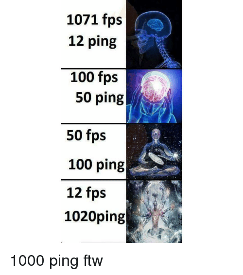 Ftw, Memes, and 🤖: 1071 fps  12 pings  100 fps  50 ping  50 fps  100 ping  12 fps  1020ping 1000 ping ftw
