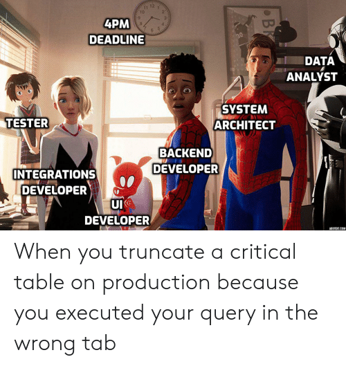 Analyst: 11 12  1  2  10  3-  4PM  6 5  30  DEADLINE  DATA  ANALYST  SYSTEM  ARCHITECT  A  TESTER  BACKEND  DEVELOPER  INTEGRATIONS  DEVELOPER  UI  DEVELOPER  ADDTEXT.COM  B When you truncate a critical table on production because you executed your query in the wrong tab