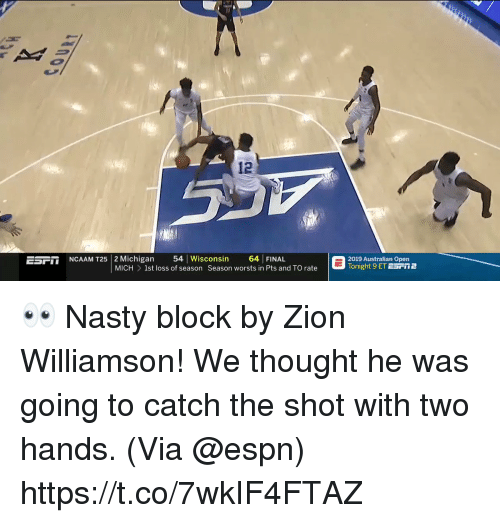 "Ali, Espn, and Memes: 12  Michigan loss 54ason cons on wor 64 n PINAL d T  G20isht 9 ali Epǐ2  NCAAM T25  2019 Australian Open  Tonight 9 ET ESFT2  Ear""  MICH  1st loss of season Season worsts in Pts and TO rate  rate 👀 Nasty block by Zion Williamson!  We thought he was going to catch the shot with two hands.   (Via @espn) https://t.co/7wkIF4FTAZ"