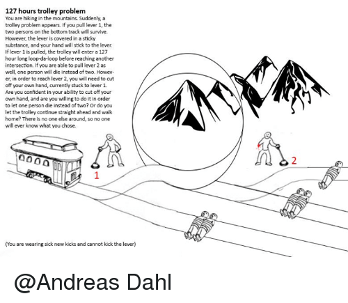 trolleys: 127 hours trolley problem  You are hiking in the mountains. Suddenly, a  trolley problem appears. If you pull lever 1, the  two persons on the bottom track will survive.  However, the lever is covered in a sticky  substance, and your hand will stick to the lever.  If lever 1 is pulled, the trolley will enter a 127  hour long loop-da-loop before reaching another  intersection. If you are able to pull lever 2 as  well, one person will die instead of two. Howev-  er, in order to reach lever 2, you will need to cut  off your own hand, currently stuck to lever 1.  Are you confident in your ability to cut off your  own hand, and are you willing to do it in order  to let one persondie instead of two? Or do you  let the trolley continue straight ahead and walk  home? There is no one else around, so no one  will ever know what you chose.  1  (You are wearing sick new kicks and cannot kick the lever) @Andreas Dahl