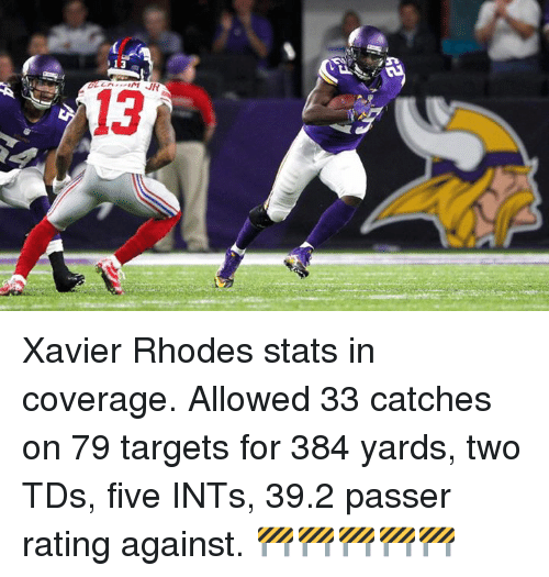 Rateing: 13  JR  13 Xavier Rhodes stats in coverage. Allowed 33 catches on 79 targets for 384 yards, two TDs, five INTs, 39.2 passer rating against. 🚧🚧🚧🚧🚧