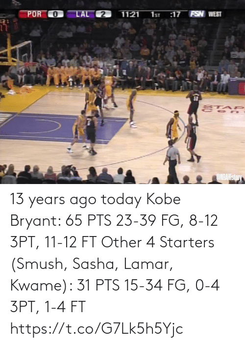 pts: 13 years ago today  Kobe Bryant: 65 PTS 23-39 FG, 8-12 3PT, 11-12 FT  Other 4 Starters (Smush, Sasha, Lamar, Kwame): 31 PTS 15-34 FG, 0-4 3PT, 1-4 FT   https://t.co/G7Lk5h5Yjc