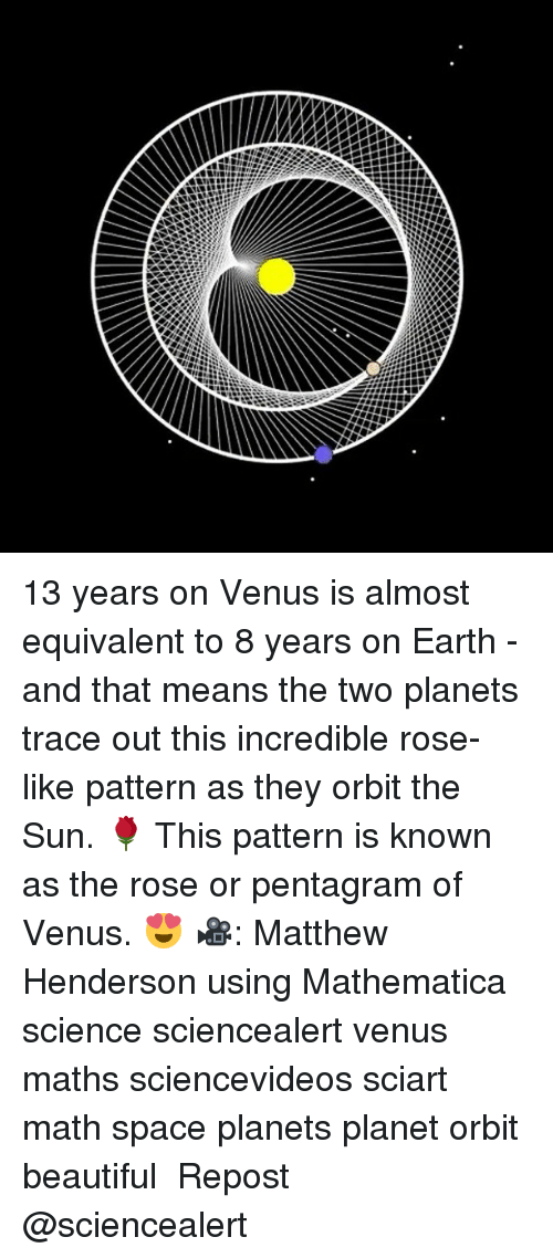tracee: 13 years on Venus is almost equivalent to 8 years on Earth - and that means the two planets trace out this incredible rose-like pattern as they orbit the Sun. 🌹 This pattern is known as the rose or pentagram of Venus. 😍 🎥: Matthew Henderson using Mathematica science sciencealert venus maths sciencevideos sciart math space planets planet orbit beautiful ・・・ Repost @sciencealert