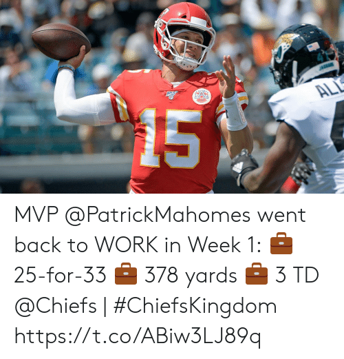 jaguars: 15  JAGUARS  ALL MVP @PatrickMahomes went back to WORK in Week 1:  💼 25-for-33 💼 378 yards 💼 3 TD   @Chiefs | #ChiefsKingdom https://t.co/ABiw3LJ89q