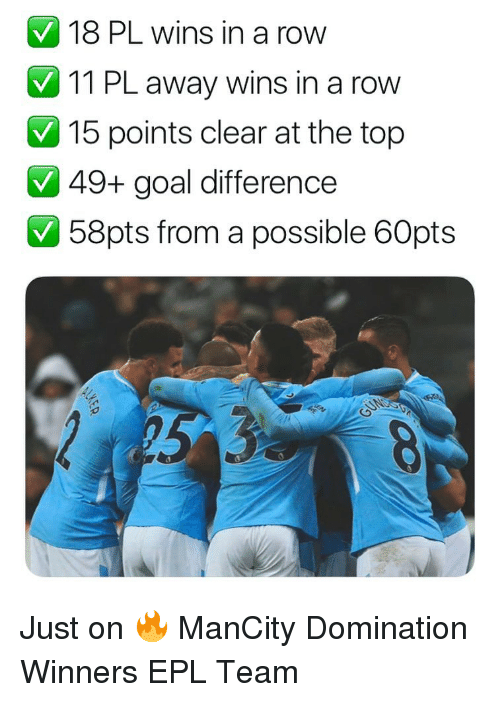 Memes, Goal, and 🤖: 18 PL Wins in a row  11 PL away wins in a row  15 points clear at the top  49+ goal difference  58pts from a possible 60pts Just on 🔥 ManCity Domination Winners EPL Team