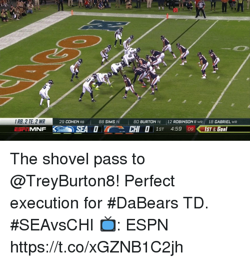 Espn, Memes, and Goal: 18  RB, 2 TE, 2 WR  29 COHEN RB  88 SIMS TE  80 BURTON TE 12 ROBINSON II WR 18 GABRIEL WR  1ST 4:59 09 1ST & Goal The shovel pass to @TreyBurton8!  Perfect execution for #DaBears TD. #SEAvsCHI  📺: ESPN https://t.co/xGZNB1C2jh