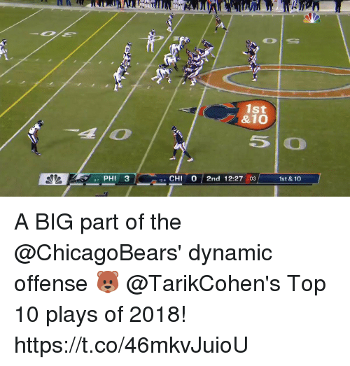 Memes, 🤖, and Big: 1st  &10  5 0  1st & 10  7 PHI 3  4 CHI 0 2nd 12:27 :03  12-4  9-7 A BIG part of the @ChicagoBears' dynamic offense 🐻  @TarikCohen's Top 10 plays of 2018! https://t.co/46mkvJuioU