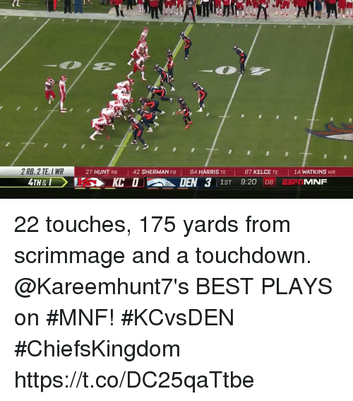 Memes, Best, and Sherman: 2 RB, 2 TE, I WR  27 HUNT RB 42 SHERMAN FB 84 HARRIS TE  87 KELCE TE  14 WATKINS WR  MNF  |  1ST  9:2008 22 touches, 175 yards from scrimmage and a touchdown.  @Kareemhunt7's BEST PLAYS on #MNF! #KCvsDEN #ChiefsKingdom https://t.co/DC25qaTtbe