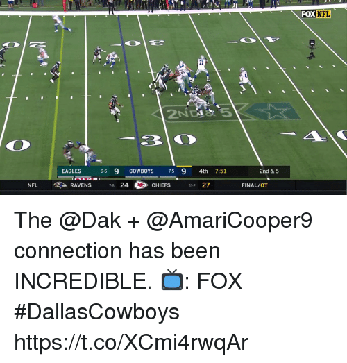 Dallas Cowboys, Philadelphia Eagles, and Memes: 20  FOX  NFL  71  52  33 0  EAGLES  6-6 9 COWBOYS 7-5 9 4th 7:51  2nd & 5  NFL RAVENS 7624 OCHIEFS i1227  FINAL/OT The @Dak + @AmariCooper9 connection has been INCREDIBLE.  📺: FOX #DallasCowboys https://t.co/XCmi4rwqAr