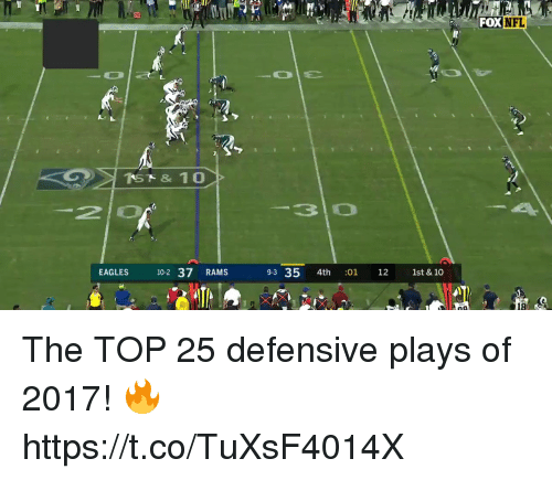 Philadelphia Eagles, Memes, and Nfl: 20  FOX  NFL  EAGLES 10-2 37 RAMS  9-3 35 4th :01 12 1st & 10  018 The TOP 25 defensive plays of 2017! 🔥 https://t.co/TuXsF4014X
