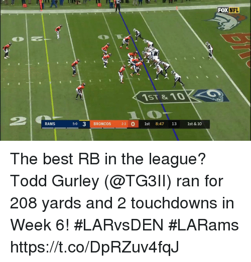 gurley: 20  FOXNFL  1ST&1D  RAMS  5-0 3 BRONCOS 2-3  011st 8:47 13 1st & 10 The best RB in the league?  Todd Gurley (@TG3II) ran for 208 yards and 2 touchdowns in Week 6! #LARvsDEN #LARams https://t.co/DpRZuv4fqJ