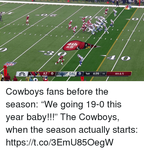 "Dallas Cowboys, Sports, and Baby: 20  I1  85  AZ O  DAL 0 1st 4:29 14  4th & 5 Cowboys fans before the season: ""We going 19-0 this year baby!!!""  The Cowboys, when the season actually starts: https://t.co/3EmU85OegW"