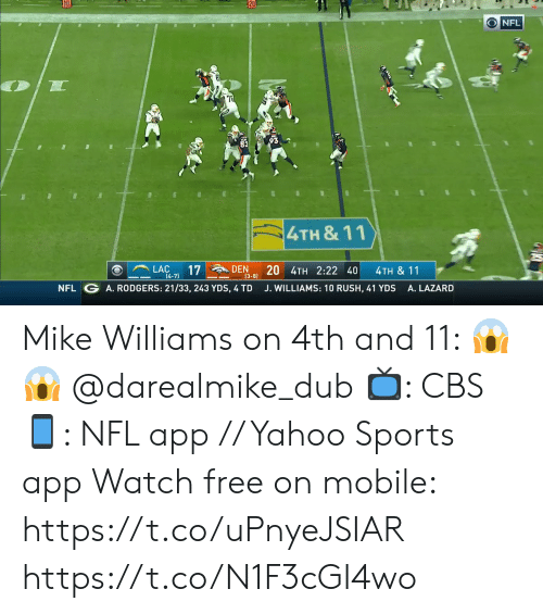 Yds: 20  O NFL  93  4TH &11  LAC  17  [4-7)  DEN  20 4TH 2:22 40  4TH & 11  (3-8)  NFL G A. RODGERS: 21/33, 243 YDS, 4 TD  J. WILLIAMS: 10 RUSH, 41 YDS  A. LAZARD Mike Williams on 4th and 11: 😱😱 @darealmike_dub  📺: CBS 📱: NFL app // Yahoo Sports app Watch free on mobile: https://t.co/uPnyeJSIAR https://t.co/N1F3cGI4wo