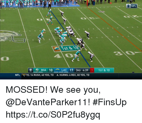 Memes, Nfl, and Rush: 20  O NFL  st &1G  LAC 17 3RD 4:39 1  MIA 10  NFLTE: 14 RUSH, 40 YDS, TD  1ST & 10  A. HURNS: 6 REC, 82 YDS, TD MOSSED!  We see you, @DeVanteParker11! #FinsUp https://t.co/S0P2fu8ygq