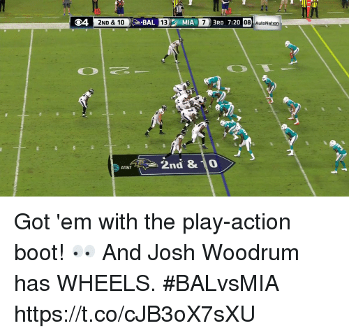 Memes, At&t, and The Play: 20  O4 2ND & 10  BAL  13  IA  3RD 7:20  08 AutoNation  災  2nd & 0  AT&T Got 'em with the play-action boot! 👀  And Josh Woodrum has WHEELS.  #BALvsMIA https://t.co/cJB3oX7sXU
