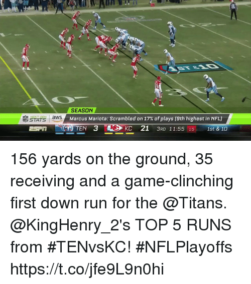 Memes, Nfl, and Run: 20  SEASON  NEXT GE awS  STATS  Marcus Mariota: Scrambled on 17% of plays [9th highest in NFL]  ESP  (T)-TEN  3-'  KC  21  3RD  11:55|15  1st&10 156 yards on the ground, 35 receiving and a game-clinching first down run for the @Titans.  @KingHenry_2's TOP 5 RUNS from #TENvsKC! #NFLPlayoffs https://t.co/jfe9L9n0hi