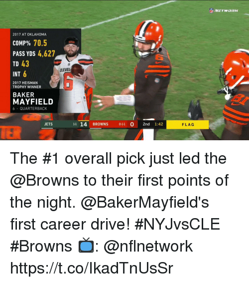 Memes, Browns, and Drive: 2017 AT OKLAHOMA  COMP% 70.5  PASS YDS 4,627  TD  6  43  INT 6  CLEVEL  2017 HEISMAN  TROPHY WINNER  BAKER  MAYFIELD  6 QUARTERBACK  JETS  1 14 BROWNS 011 0 2nd 1:42  FLAG The #1 overall pick just led the @Browns to their first points of the night.  @BakerMayfield's first career drive! #NYJvsCLE #Browns  📺: @nflnetwork https://t.co/IkadTnUsSr