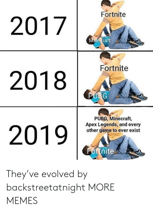 Dank, Memes, and Minecraft: 2017 IGAZ  Fortnite  raft  Fortnite  2018  PUBG, Minecraft,  Apex Legends, and every  other game to ever exist  or tnite They've evolved by backstreetatnight MORE MEMES