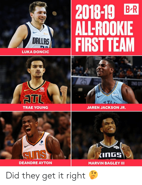 Dallas: 2018-19 BR  ALLROOKIE  FIRST TEAM  DALLAS  LUKA DONCIC  TRAE YOUNG  JAREN JACKSON JR  unS  DEANDRE AYTON  MARVIN BAGLEY III Did they get it right 🤔