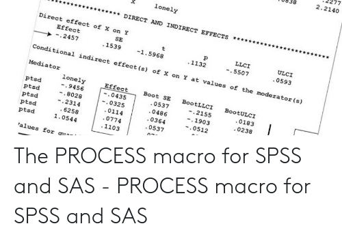 🅱️ 25+ Best Memes About Spss | Spss Memes