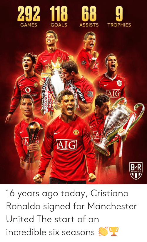 cristiano: 292 118 68 9  GAMES  GOALS  ASSISTS  TROPHIES  AIG  one  A  AIG  BR  FOOTBALL  BARCLAYS BANSCLAYS  BARCLAYS  BA Dr  BARCLAS 16 years ago today, Cristiano Ronaldo signed for Manchester United  The start of an incredible six seasons 👏🏆