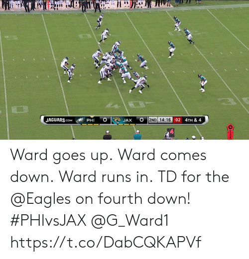 phi: 2ND 14:16:02 4TH & 4  JAGUARS.COM  JAX  PHI Ward goes up. Ward comes down. Ward runs in.  TD for the @Eagles on fourth down! #PHIvsJAX @G_Ward1 https://t.co/DabCQKAPVf