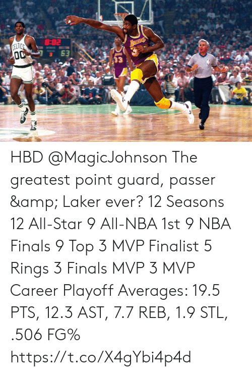 All Star, Finals, and Memes: 3. HBD @MagicJohnson The greatest point guard, passer & Laker ever?   12 Seasons  12 All-Star 9 All-NBA 1st 9 NBA Finals 9 Top 3 MVP Finalist 5 Rings 3 Finals MVP 3 MVP   Career Playoff Averages:  19.5 PTS, 12.3 AST, 7.7 REB, 1.9 STL, .506 FG% https://t.co/X4gYbi4p4d