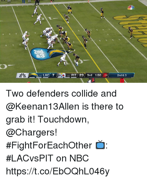 Defenders: &3  LAC 7  731 PIT 23 3rd 1:50 :04  2nd & 3 Two defenders collide and @Keenan13Allen is there to grab it!  Touchdown, @Chargers! #FightForEachOther  📺: #LACvsPIT on NBC https://t.co/EbOQhL046y