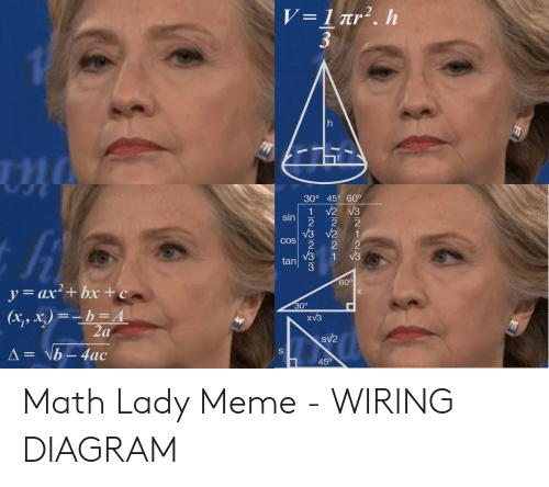 25 Best Memes About Woman With Math Woman With Math Memes