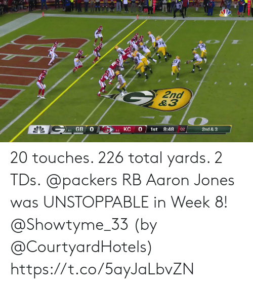 unstoppable: 30  2nd  &3  GB0  0  1st  8:48  5-2 KC  :02  6-1  2nd & 3 20 touches.  226 total yards.  2 TDs.  @packers RB Aaron Jones was UNSTOPPABLE in Week 8! @Showtyme_33 (by @CourtyardHotels) https://t.co/5ayJaLbvZN