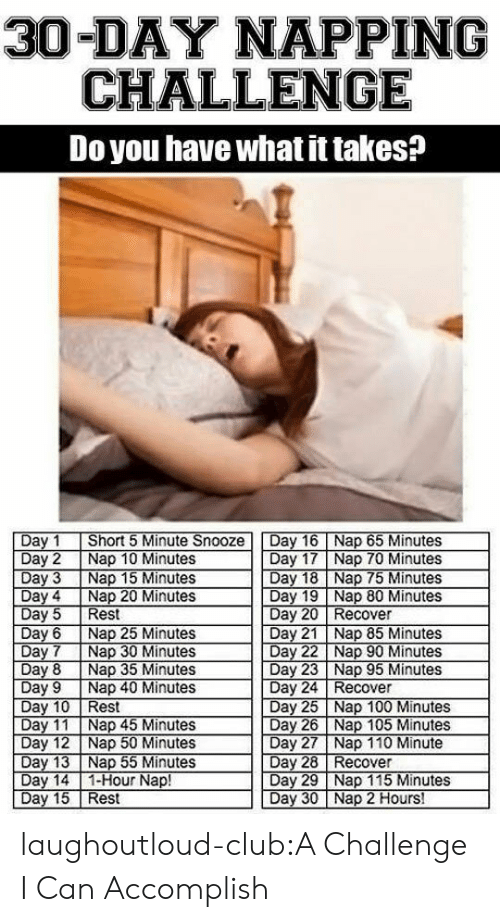 day 26: 30-DAY NAPPING  CHALLENGE  Do you have what it takes?  Day 1 Short 5 Minute Snooze Day 16Nap 65 Minutes  Day 2 Nap 10 Minutes  Day 3 Nap 15 Minutes  Day 17 Nap 70 Minutes  Day 18 Nap 75 Minutes  Day 4 Nap 20 Minutes  Day 19 Nap 80 Minutes  Day 21 Nap 85 Minutes  Day 23 Nap 95 Minutes  Day 25 Nap 100 Minutes  Day 20 Recover  Day6 Nap 25 Minutes  Day 8 Nap 35 Minutes  Day 9 Nap 40 Minutes  Day 24 Recover  est  Day 26 Nap 105 Minutes  Day 11 Nap 45 Minutes  Day 12 Nap 50 Minutes  Day 28 Recover  Day 14 1-Hour Nap!  Day 15 Rest  Day 29 Nap 115 Minutes  Day 30 Nap 2 Hours! laughoutloud-club:A Challenge I Can Accomplish