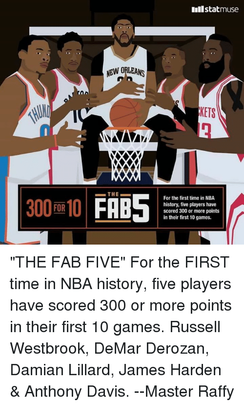 "DeMar DeRozan, James Harden, and Memes: 300 FOR 10  NEW ORLEANS  XXXO  THE  Inilstatmuse  KETS  For the first time in NBA  history, five players have  scored 300 or more points  in their first 10 games. ""THE FAB FIVE""  For the FIRST time in NBA history, five players have scored 300 or more points in their first 10 games.  Russell Westbrook, DeMar Derozan, Damian Lillard, James Harden & Anthony Davis.   --Master Raffy"