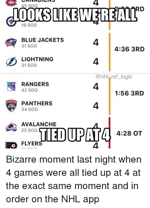 avalanche: 4  RD  19 SOG  B110E JACKETS  4  4  @nhl ref_logic  4  4  4:36 3RD  LIGHTNING  31 SOG  RANGERS  42 SOG  1:56 3RD  PANTHERS  34 SOG  AVALANCHE  23 SOG  4:28 OT  FLYER Bizarre moment last night when 4 games were all tied up at 4 at the exact same moment and in order on the NHL app