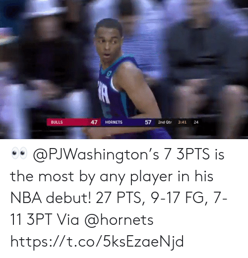 7/11: 47  BULLS  HORNETS  2nd Qtr  24  3:41  57 👀 @PJWashington's 7 3PTS is the most by any player in his NBA debut!   27 PTS, 9-17 FG, 7-11 3PT Via @hornets  https://t.co/5ksEzaeNjd