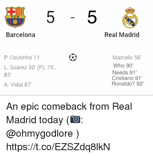 Barcelona, Memes, and Real Madrid: 5-5  FC B  Barcelona  Real Madrid  P. Coutinho 11  Marcelo 50  Who 90  Needs 91'  Cristiano 91'  Ronaldo? 92'  L. Suárez 30' (P), 75,  83  A. Vidal 87 An epic comeback from Real Madrid today (📷: @ohmygodlore ) https://t.co/EZSZdq8lkN