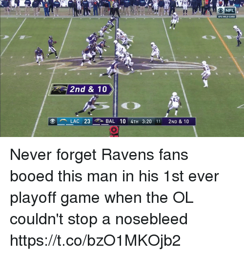 Ravens Fans: 50 170  K)  O NFL  AFC WILD CARD  2nd & 10  43  LAC 23  BAL 10 4TH 3:20 11 2ND & 10 Never forget Ravens fans booed this man in his 1st ever playoff game when the OL couldn't stop a nosebleed  https://t.co/bzO1MKOjb2