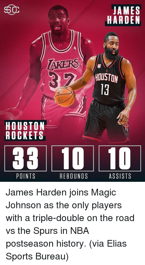 Houston Rockets: 50  JAMES  HARDEN  TAKERS  HOUSTON  HOUSTON  ROCKETS  33 10 10  ASSISTS  POINTS  REBOUNDS James Harden joins Magic Johnson as the only players with a triple-double on the road vs the Spurs in NBA postseason history. (via Elias Sports Bureau)