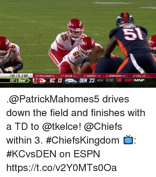 Espn, Memes, and Chiefs: 51  IRB, I TE, 3 WR  ST&Gaal  17 CONLEY WR 11 ROBINSON WR  10 HILL WR  4TH 6:30 19 ESrIMNF  26 WILLIAMS RB  87 KELCE TE  |  KD13DEN 23 .@PatrickMahomes5 drives down the field and finishes with a TD to @tkelce!  @Chiefs within 3. #ChiefsKingdom  📺: #KCvsDEN on ESPN https://t.co/v2Y0MTs0Oa