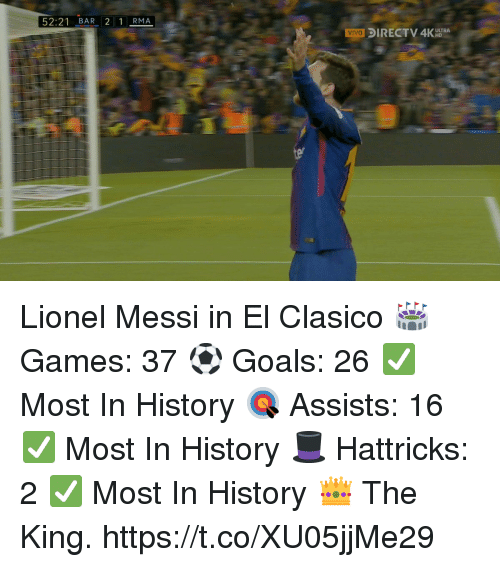 Goals, Memes, and DirecTV: 52:21 BAR 2 1 RMA  VIVO DIRECTV 4K HUTRA  vivo Lionel Messi in El Clasico  🏟 Games: 37  ⚽️ Goals: 26 ✅ Most In History   🎯 Assists: 16 ✅ Most In History   🎩 Hattricks: 2 ✅ Most In History   👑 The King. https://t.co/XU05jjMe29