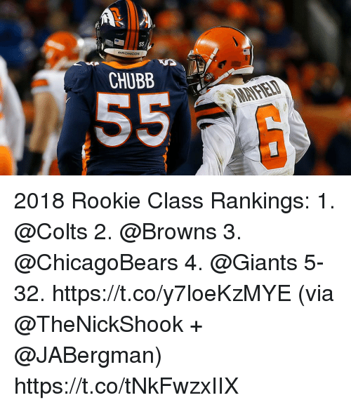 rankings: 55/  CHUBB 2018 Rookie Class Rankings:  1. @Colts 2. @Browns 3. @ChicagoBears 4. @Giants 5-32. https://t.co/y7loeKzMYE (via @TheNickShook + @JABergman) https://t.co/tNkFwzxIIX