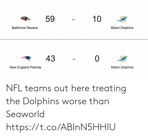 Baltimore: 59  10  Miami Dolphins  Baltimore Ravens  43  0  Miami Dolphins  New England Patriots NFL teams out here treating the Dolphins worse than Seaworld https://t.co/ABInN5HHIU